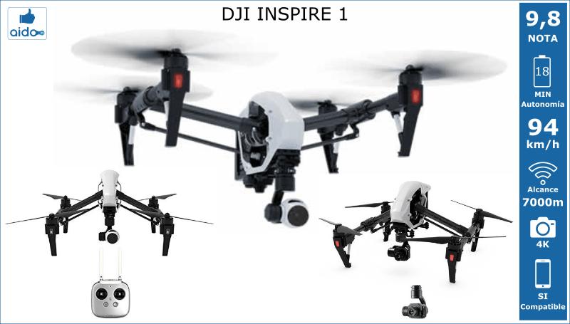 Caracteristicas Drone DIJ INSPIRE 1