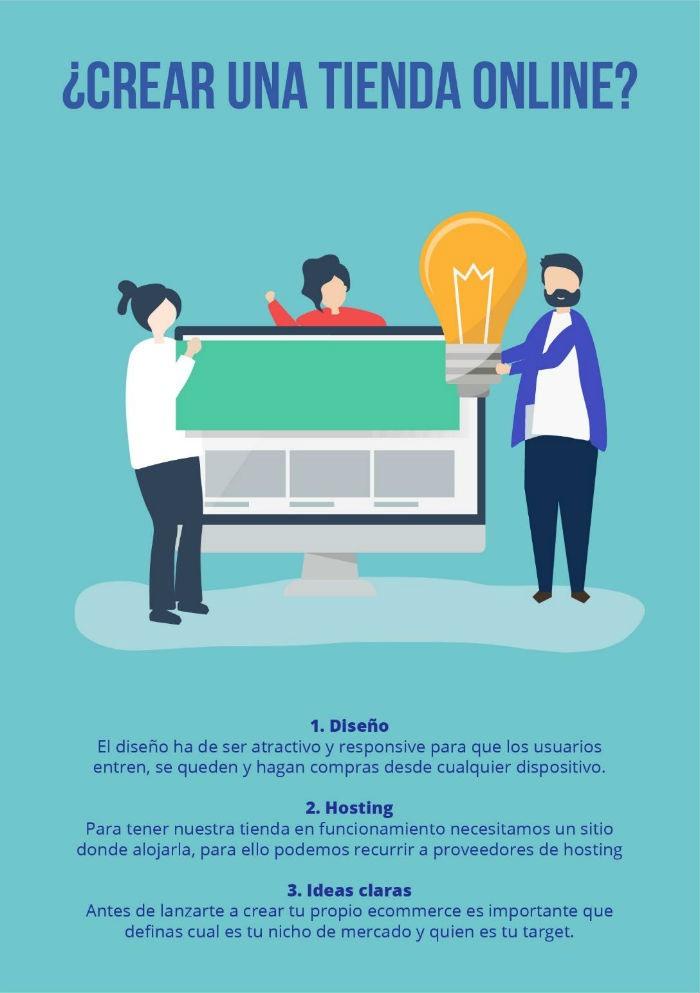 Infografia crear una tienda online