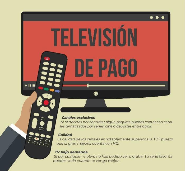Infografia HBO Vodeafone Espana